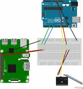 Diagram of the wiring with RPi, Arduino and Relay